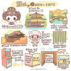 guia ilustrada  kyoto