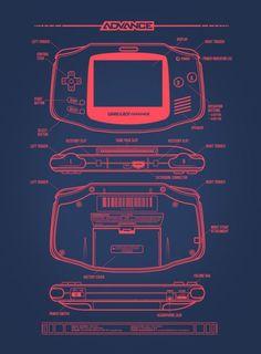 GameBoy Advance schematics.