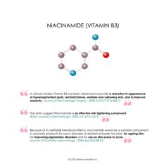 Niacinamide (Vitamin B3) Skincare Active