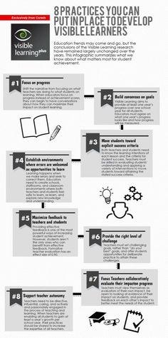 7 Ideas De Aprendizaje Visible Aprendizaje Aprendizaje Visible Educacion