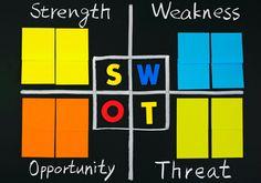 Existem várias ferramentas que servem de auxílio na hora de planejar os passos do presente e do futuro da companhia. Uma delas é a Análise Swot, que é utilizada durante a realização do planejamento estratégico para auxiliar na compreensão do cenário em que se encontra a companhia