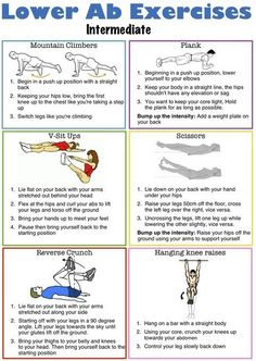14 Lower ab workout routine for men and women. All women want tight toned abs, but most do not perform the proper exercises to obtain them. The abdominal region co