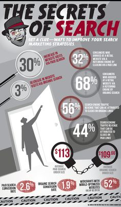 How to improve your search marketing #strategies.  #infographic #DiscoverTec