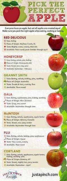 Fruit Recipes, Apple Recipes, Cooking Recipes, Healthy Recipes, Cooking Hacks, Potato Recipes, Salad Recipes, Vegetarian Recipes, Apple Chart