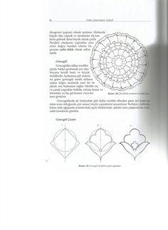 Pattern Drawing, Pattern Art, Zentangle, Islamic Art Pattern, Illumination Art, Persian Motifs, Iranian Art, Thai Art, Turkish Art