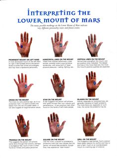 Divination: #Palmistry ~ Interpreting the Lower Mount of Mars.