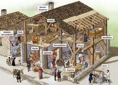Taller gremial - Baja Edad Media
