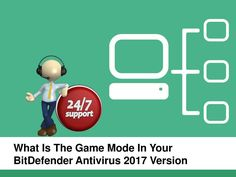 Read this presentation it's define feature which the BitDefender antivirus 2017 offers to its users in the Game Mode.  #bitdefendersupport #customersupportnumberbitdefender