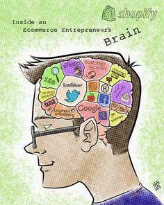 ¿Qué es realmente el eCommerce? http://socialmediatipsytrucosseo.blogspot.com/2014/06/que-es-realmente-el-ecommerce.html