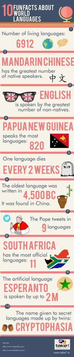 10 Fun Facts About World Languages
