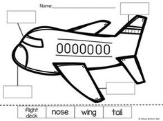 Airplane Labeling Activity by Chelsea Burkhart Preschool Science, Preschool Lessons, Science Lessons, Lessons For Kids, Science Activities, Airplane Activities, Airplane Kids, Airplane Crafts, Kindergarten Activities