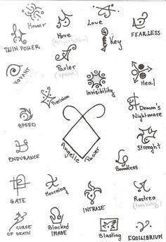 These Runes aren't form all parts of Mortal Instruments. Some of them I made up the names. Voyant - In French it means eyesight Parler - In French it means speech Rastreo - In Spanish it means trac...