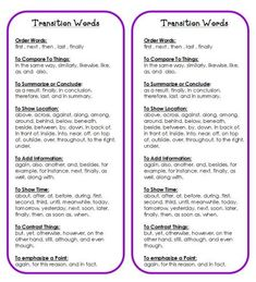 Transition Words Printable