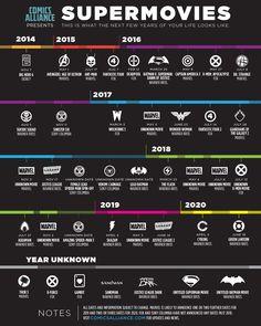 Estas son todas las fechas de estrenos de películas de superhéroes hasta 2018