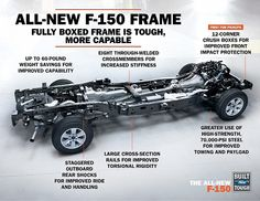 2015 F 150 | photo description and details 2015 ford f 150 from story 2015 ford f ...