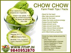 Health Benefits of Chow Chow!