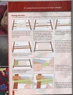 la methode du luneville - Les perles de Nanou