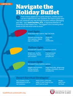 The holiday buffet can be hard on your waistline, but these tips will help you choose the healthiest snacks.