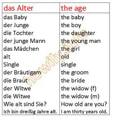 German For Beginners: the age