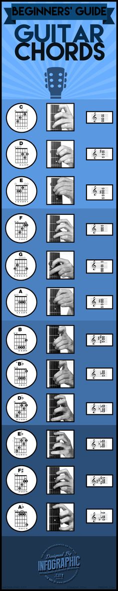 Educational infographic & Data A Beginners Guide To Guitar Chords Infographic. Image Description A Beginners Guide To Guitar Chords Infographic Guitar Chords Beginner, Music Chords, Guitar For Beginners, Music Guitar, Playing Guitar, Learning Guitar, Learn Guitar Beginner, Music Institute, Guitar Chord Chart