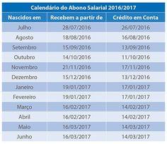 Calendário de pagamento do PIS 2016/2017 está disponível — Portal Brasil