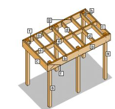 Carport Construction Plans 1 Equally E Hole Posts Cedar Diy To Build Your Own Wood Design Free