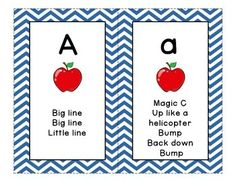 Cards to reinforce Handwriting Without Tears letter formation language. I plan…