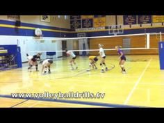 Volleyball Conditioning Exercises- Court Fun's