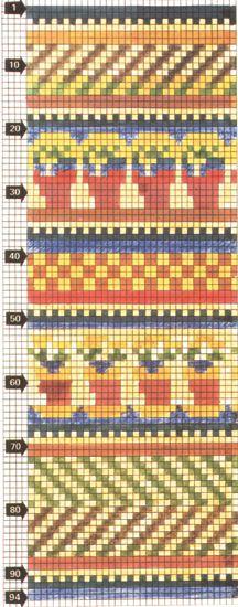 pattern revised