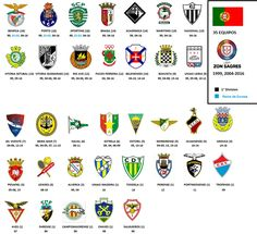 Portugal Portugal Football Team, Portugal Soccer, Football Match, Sport Football, Football Cards, Fifa, Team Mascots, Sporting, Sports Clubs