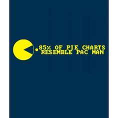 85% of Pie Charts Resemble Pac-Man - Nerdy T-Shirt   Nerd T-Shirts UK