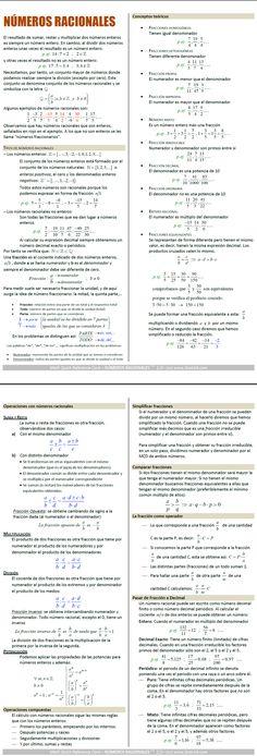 qrc numeros racionales Algebra Formulas, Pass My Exams, Algebraic Expressions, Electronic Circuit Projects, Study Techniques, Maths Algebra, Mathematics, Chemistry, Einstein