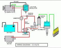 23 Best Sample Of Automotive Wiring Diagram Design - bacamajalah Electrical Symbols, Electrical Wiring Diagram, Caravan, Ac Wiring, Electric Car Charger, Electric Cars, Car Facts, Diagram Design, Circuit Diagram