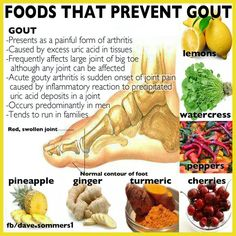 Natural Ways to Fight Gout
