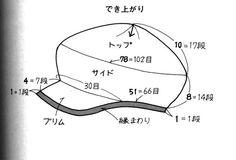 Molde de boinas - Imagui