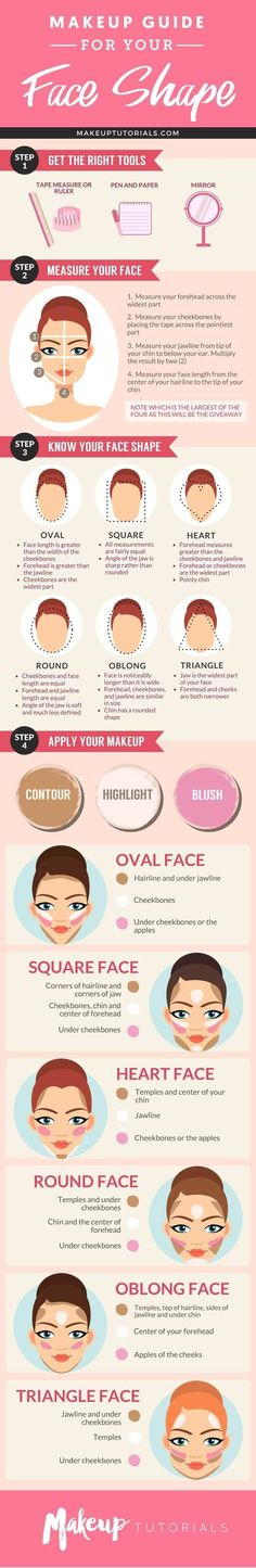 Determine Your Face Shape To Help You Contour & Highlight. Awesomeness!!!