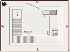 Good Vastu Shastra Expertu0027s Advice For Designing Your Ultimate Dream Kitchen