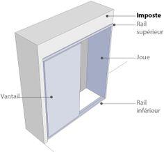 1000 id es sur le th me construire un placard sur pinterest placard construire un mur et - Construire un placard mural avec portes coulissantes ...