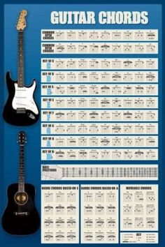 Amazon.com: Guitar Chords, Music Poster Print, 24 by 36-Inch: Home & Kitchen