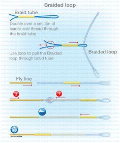 Braided loop