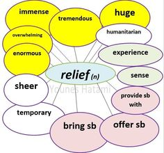 Collocations with the noun 'relief'.