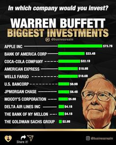 Investing In Stocks, Investing Money, Saving Money, Dividend Investing, Investment Tips, Financial Tips, Financial Literacy, Business Money, Budgeting Finances