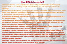 How #RPA is successful?  To know more About Robotic Process Automation   Visit us