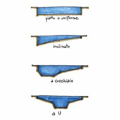 Progetto piscina: ecco la guida definitiva | BibLus-BIM Container, Aperture, Canisters