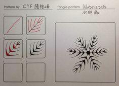 這是張裕峰CYF投稿的第一張圖樣 Zentangle pattern -WATERSTALS水結晶   這一張是他觀察到水結晶的圖片畫下來的圖片。      這是我畫的第一張步驟圖 先畫直線在中心線上