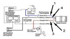 7 pin trailer plug light wiring diagram color code