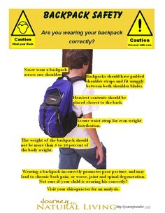 Are you wearing your backpack correctly? Mind your posture and your back with this helpful infographic.