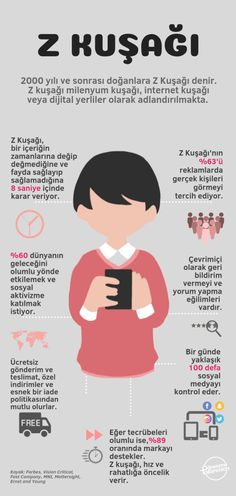 Education Discover Z Kuşağı Middle School Supplies, E Trade, Flipped Classroom, Good Notes, Sociology, Social Issues, Human Resources, Kids And Parenting, Personal Development