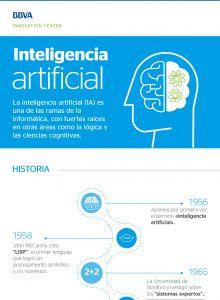 cibbva- Inteligencia artificial