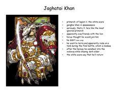 Funny Jaghatai Khan
